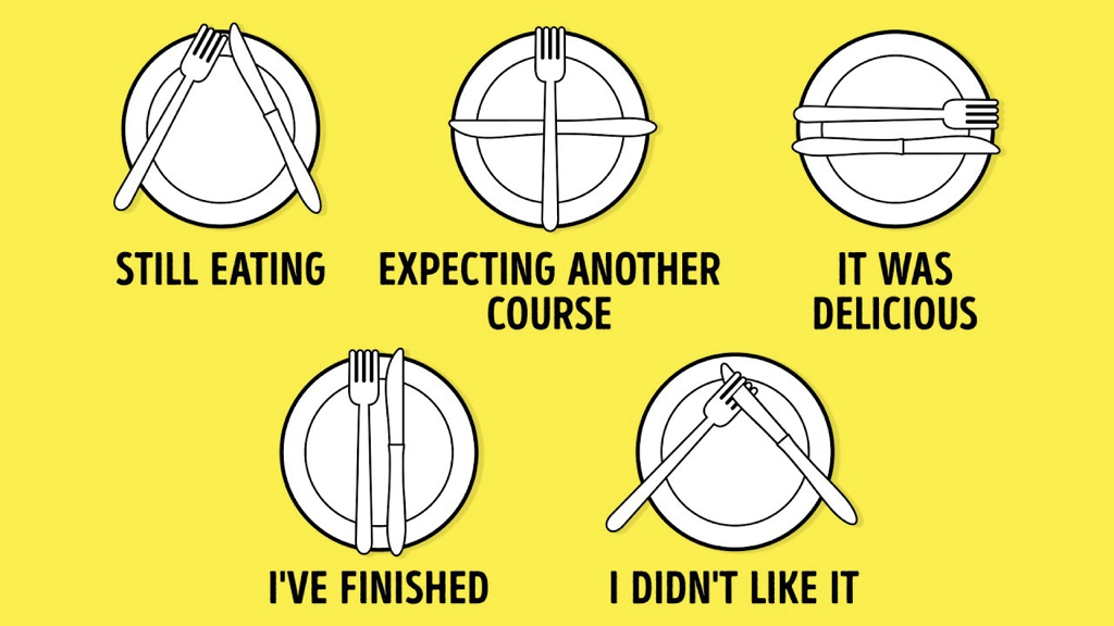 Etiquette rules for how you place your utensils on a page.